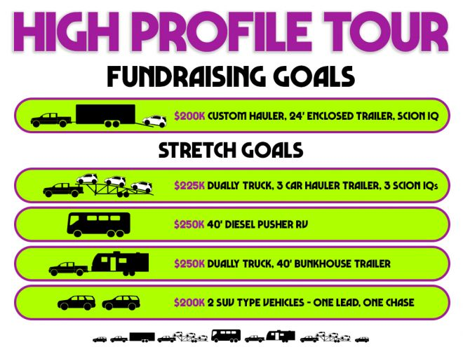 high profile tour pitch deck rewards crowdfunding goals