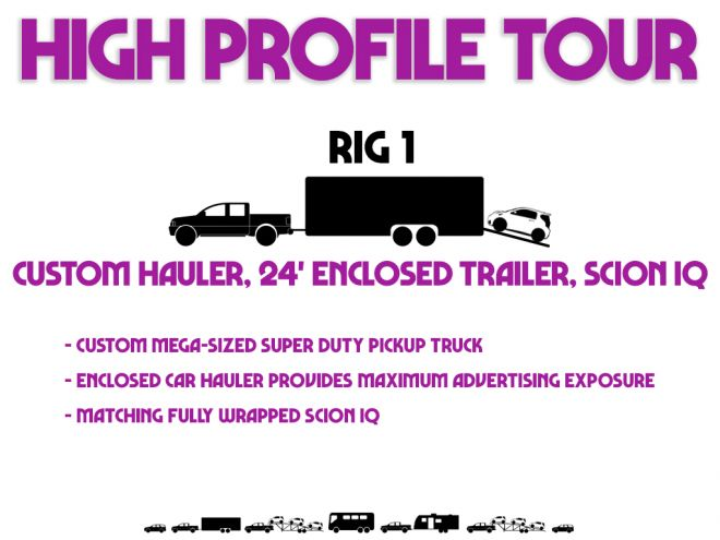 high profile tour pitch deck rig number 1 one page
