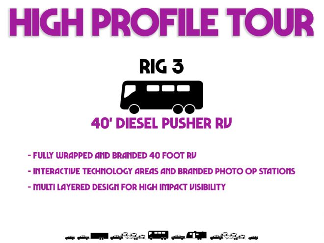 high profile tour pitch deck rig number 3 three page