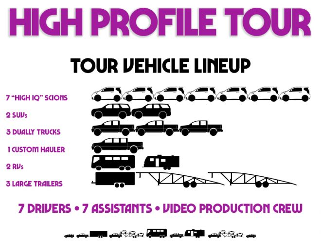 high profile tour pitch deck tour vehicle lineup