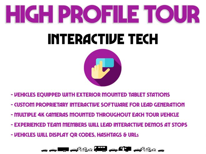high profile tour pitch deck interactive technology tech