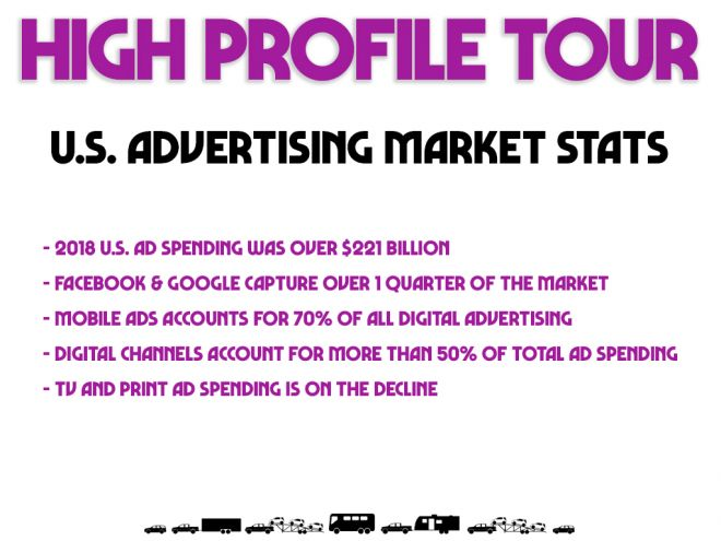 high profile tour pitch deck market stats validation