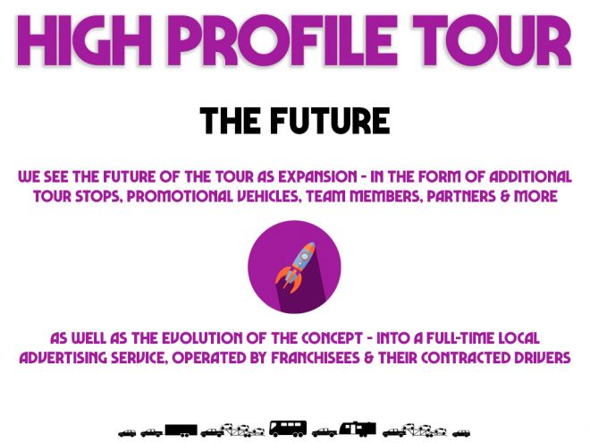 high profile tour pitch deck the future
